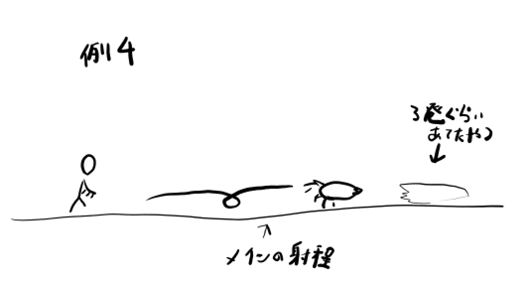 f:id:kotomalism:20210208192608p:plain