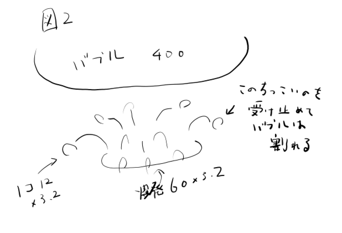 f:id:kotomalism:20210208203638p:plain