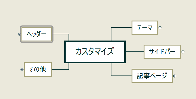 f:id:kotonoha_sorakuni:20170413225954p:plain