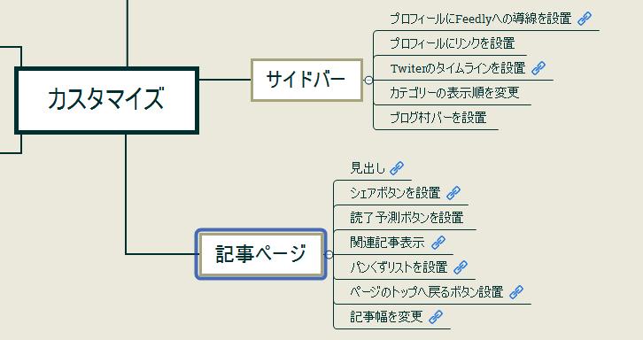 f:id:kotonoha_sorakuni:20170413230139p:plain