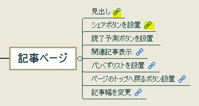 f:id:kotonoha_sorakuni:20170413230657p:plain