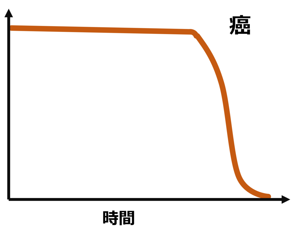 f:id:kotonohanohako30:20180420113022p:plain
