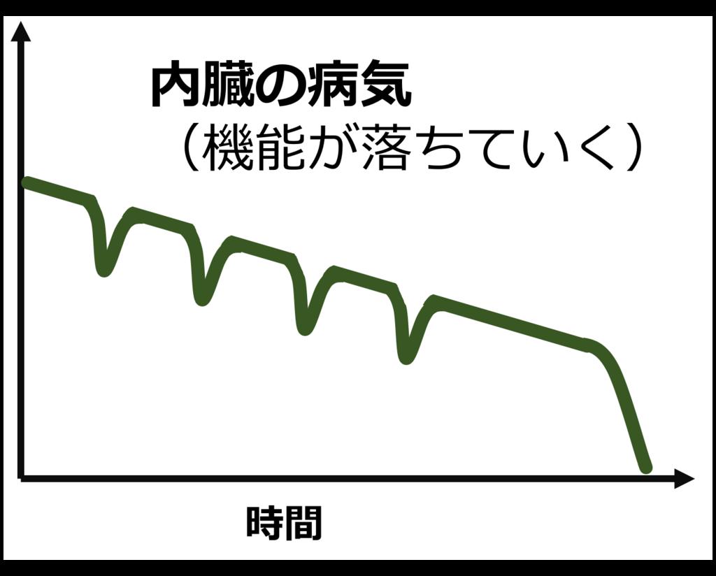 f:id:kotonohanohako30:20180420124752p:plain