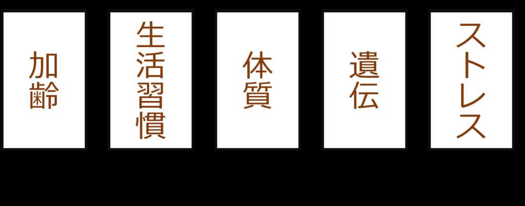 f:id:kotonohanohako30:20180426120908p:plain