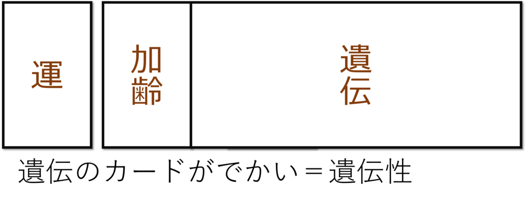 f:id:kotonohanohako30:20180428005836p:plain