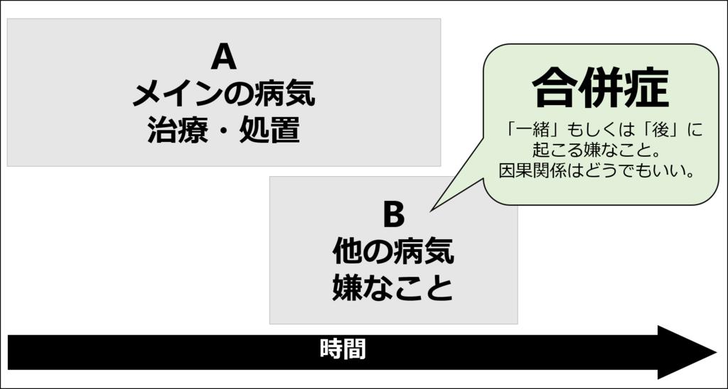 f:id:kotonohanohako30:20180507122226p:plain