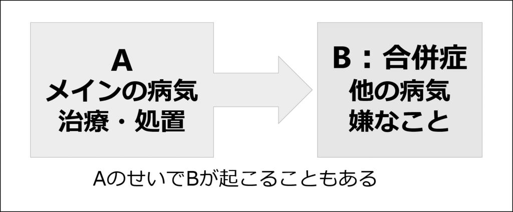 f:id:kotonohanohako30:20180507140115p:plain