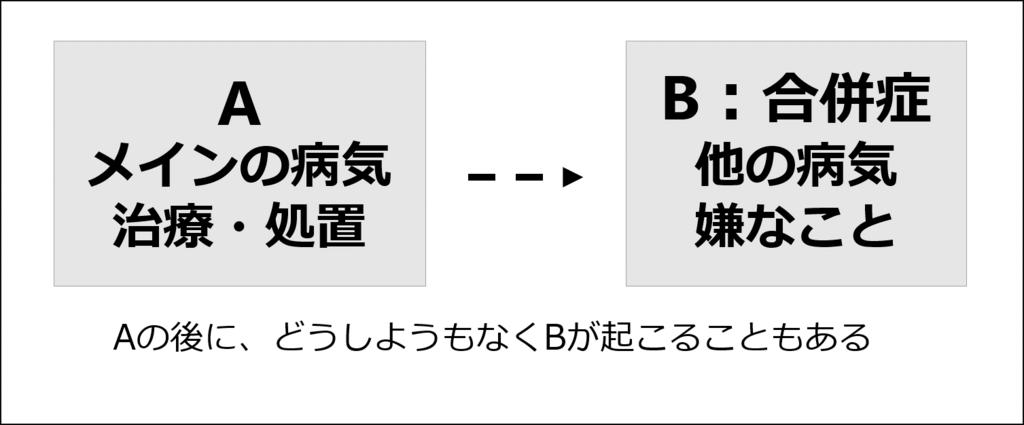 f:id:kotonohanohako30:20180507150058p:plain