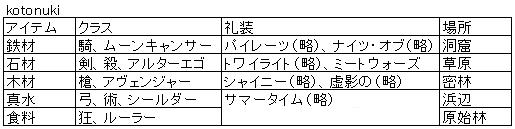 f:id:kotonuki:20170713085629p:plain