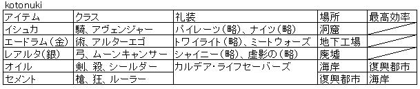 f:id:kotonuki:20170720205313p:plain