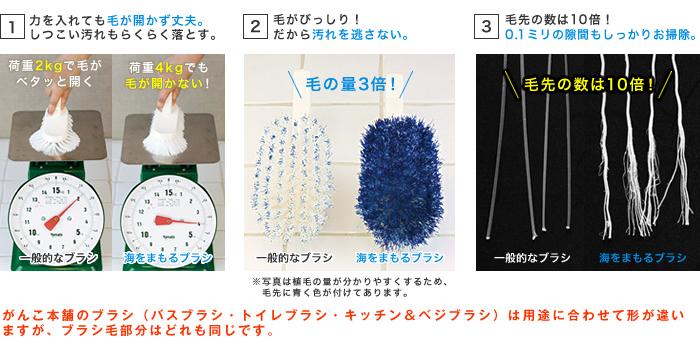 f:id:kotori325:20201208142444j:plain
