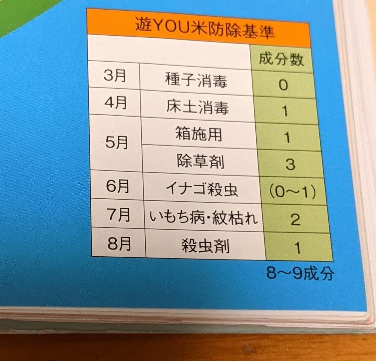 f:id:kotori325:20210208181217j:plain