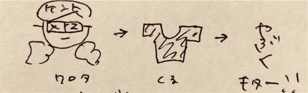 f:id:kotorifumachan:20180510183013j:image