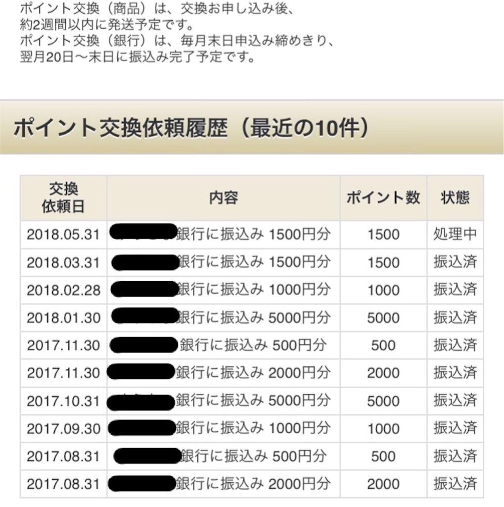 f:id:kotorifumachan:20180616202207j:image