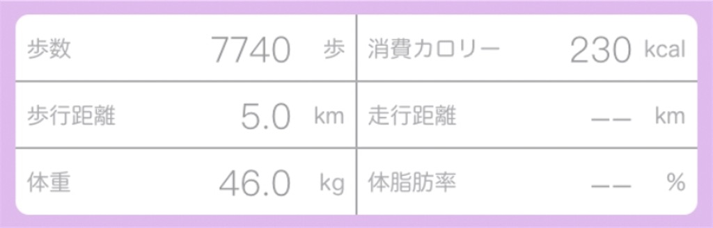 f:id:kotorifumachan:20180626205057j:image
