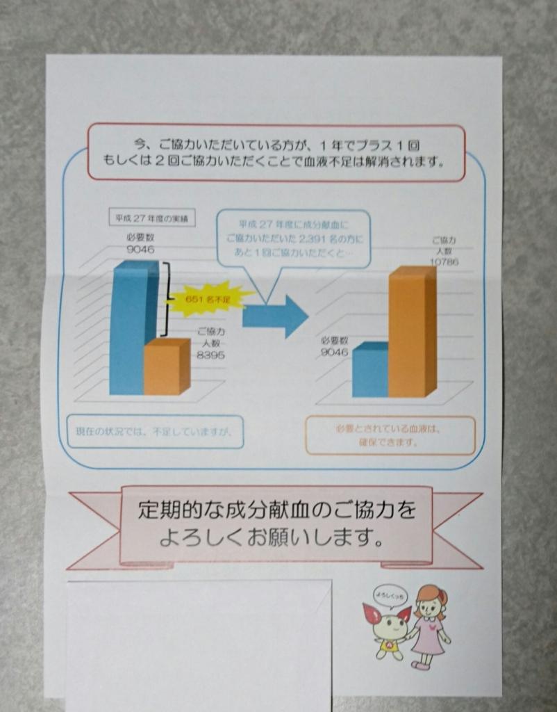 f:id:kotorikorokoro:20161225185516j:plain