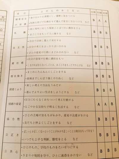 f:id:kotorin6:20180124142917j:plain