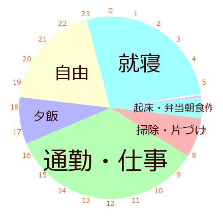 f:id:kotorin6:20180716213940p:plain