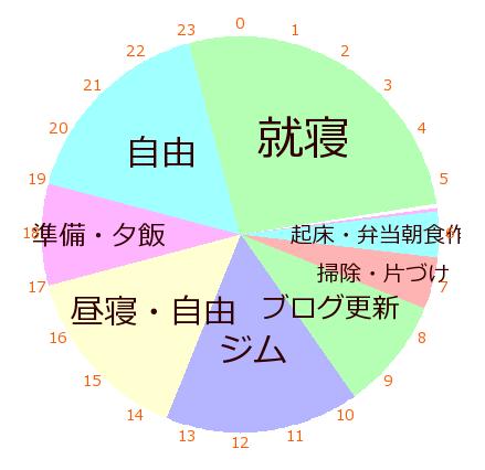 f:id:kotorin6:20180716214115p:plain