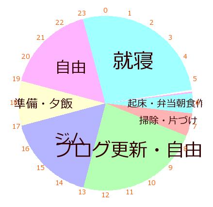 f:id:kotorin6:20180716214236p:plain
