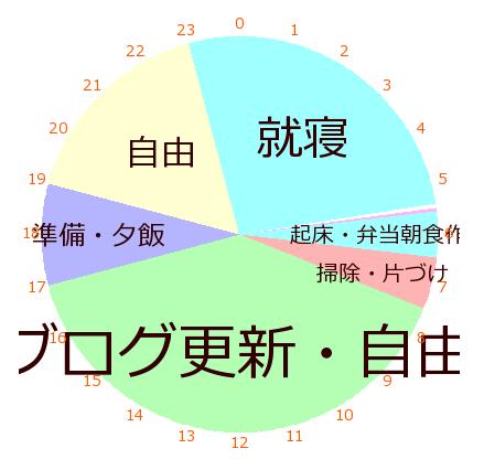 f:id:kotorin6:20180716214248p:plain
