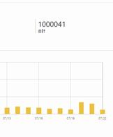 100万PV越えた