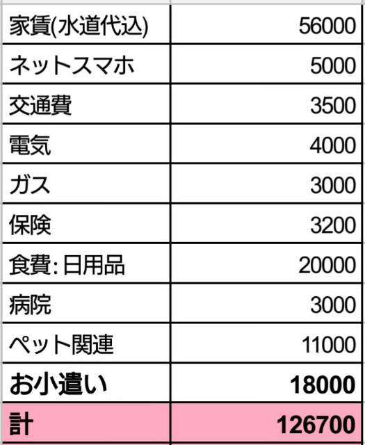 f:id:kotorinoko:20190402224306j:image