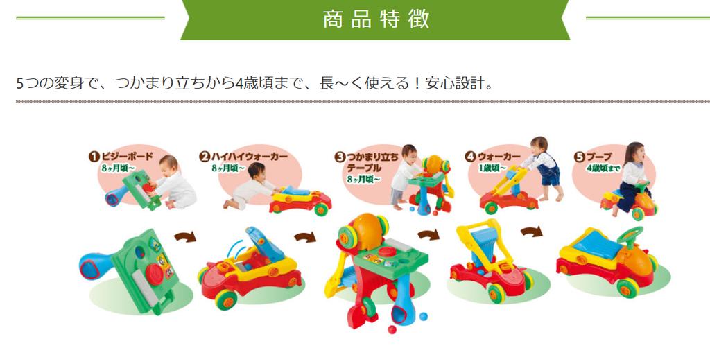 ピープル全身の知育パーフェクト 乗り物 おもちゃ
