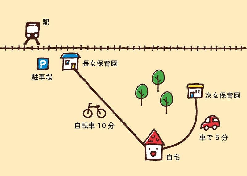 f:id:kotoritamago:20201212052156j:plain