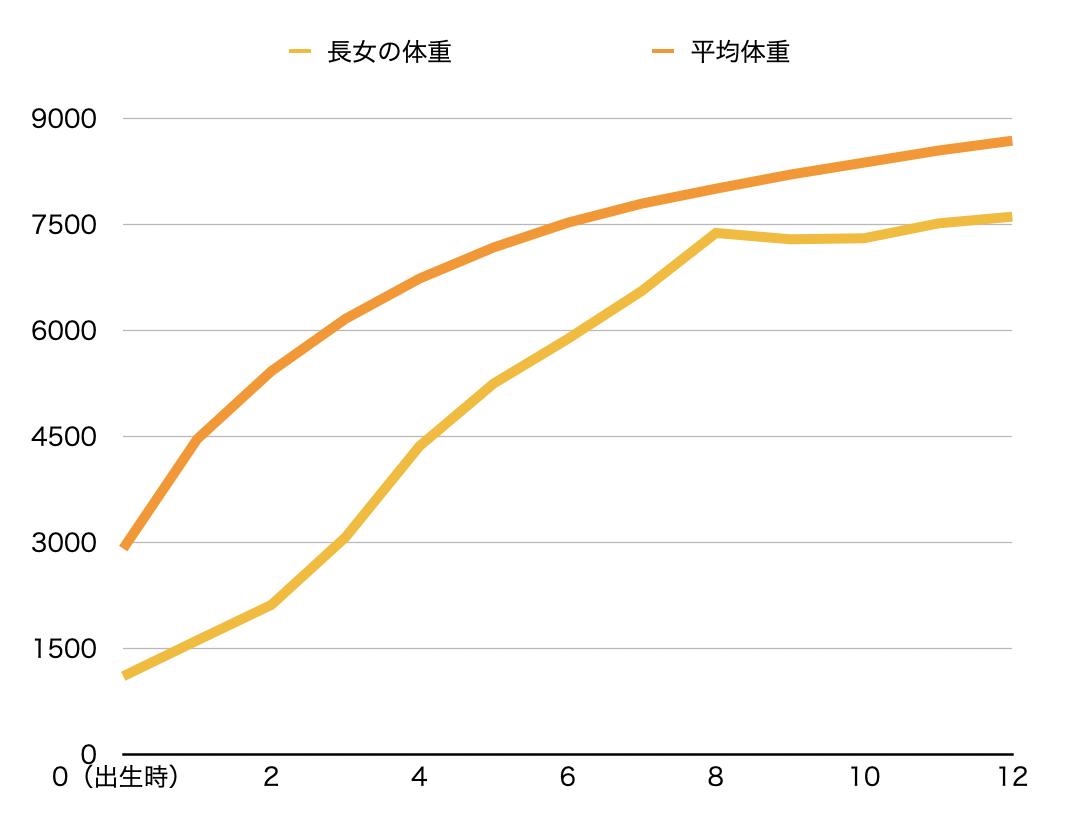 f:id:kotoritamago:20210222050541p:plain