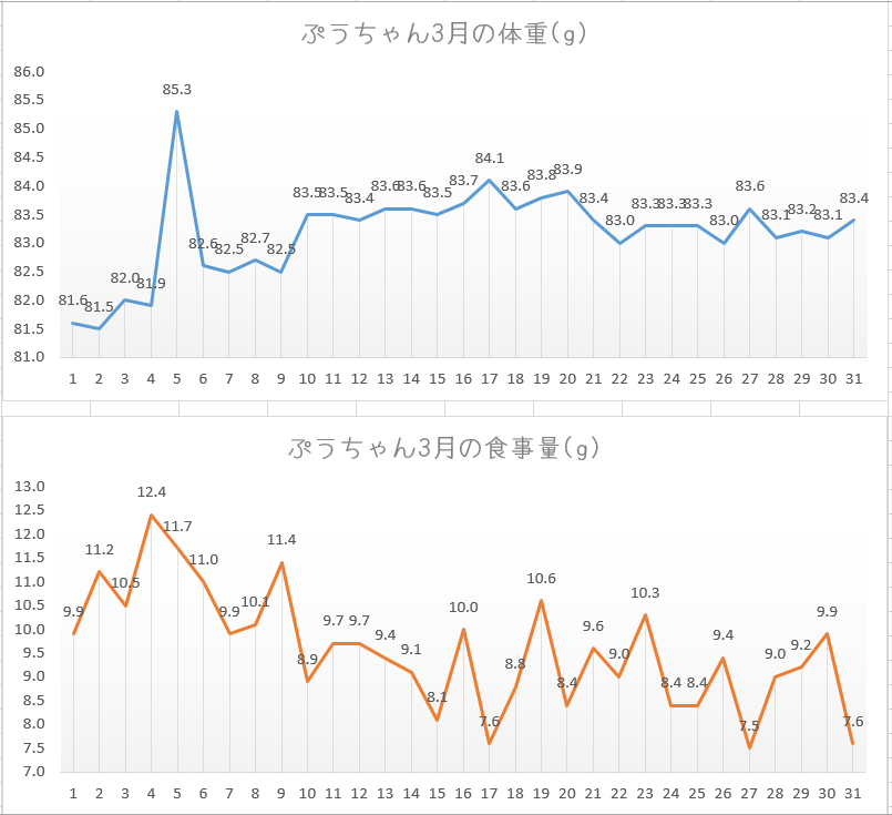 f:id:kotoritonoseikatsu:20200403105600p:plain