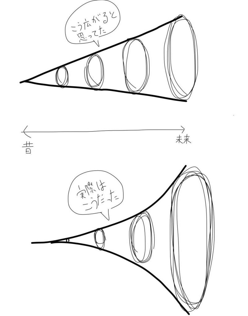 f:id:kotosanagi:20150912141520j:plain:w580