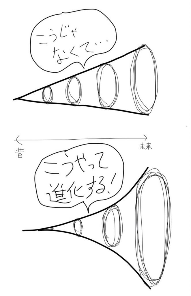 f:id:kotosanagi:20150919204829j:plain:w430