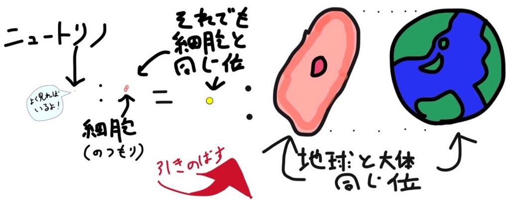 f:id:kotosanagi:20151007065535j:plain