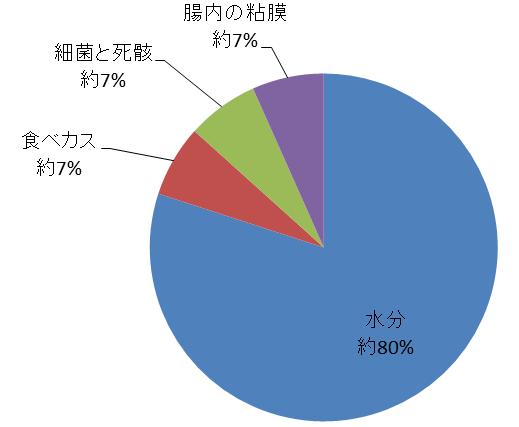 f:id:kotosanagi:20151016174332p:plain