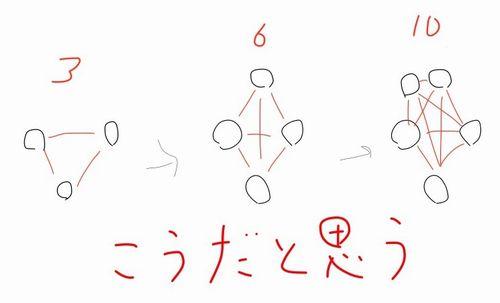 f:id:kotosanagi:20151022150259j:plain