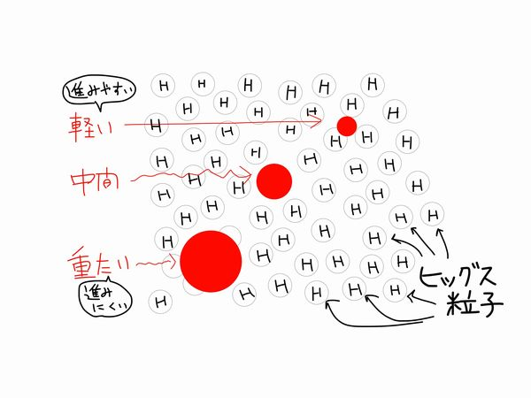 f:id:kotosanagi:20151210044828j:plain