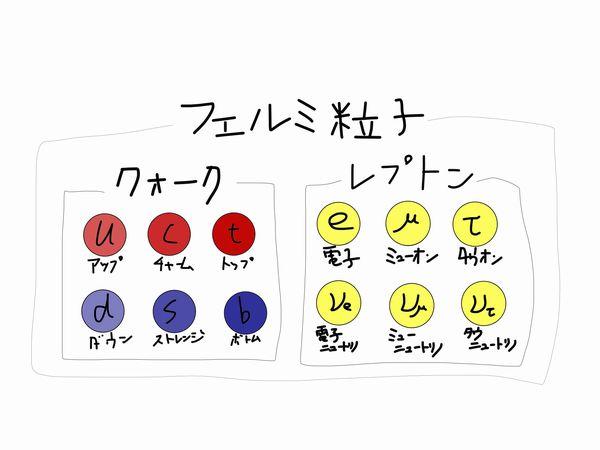 f:id:kotosanagi:20151210044839j:plain