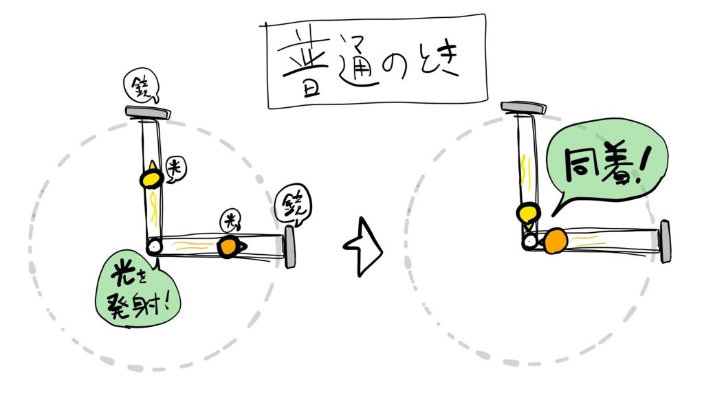 f:id:kotosanagi:20160212144432j:plain