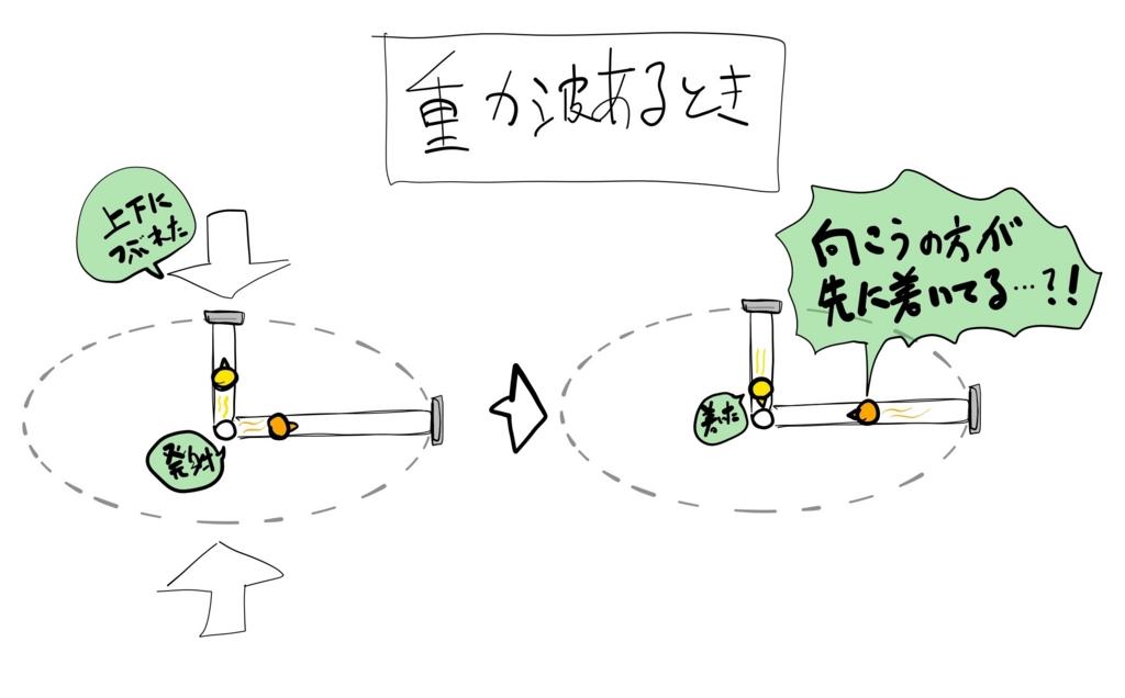 f:id:kotosanagi:20160212144444j:plain