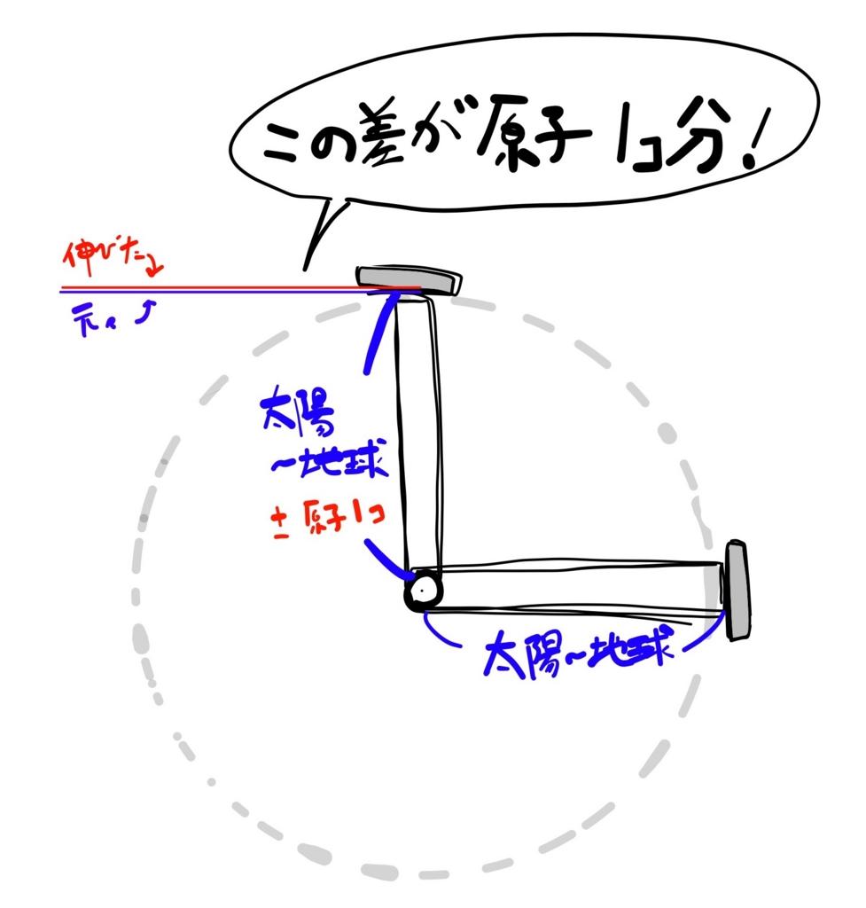f:id:kotosanagi:20160212144503j:plain