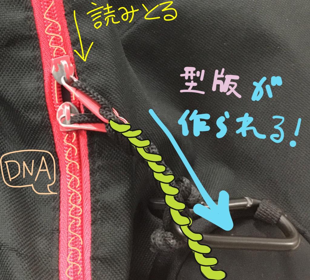 f:id:kotosanagi:20170116102115p:plain:w450