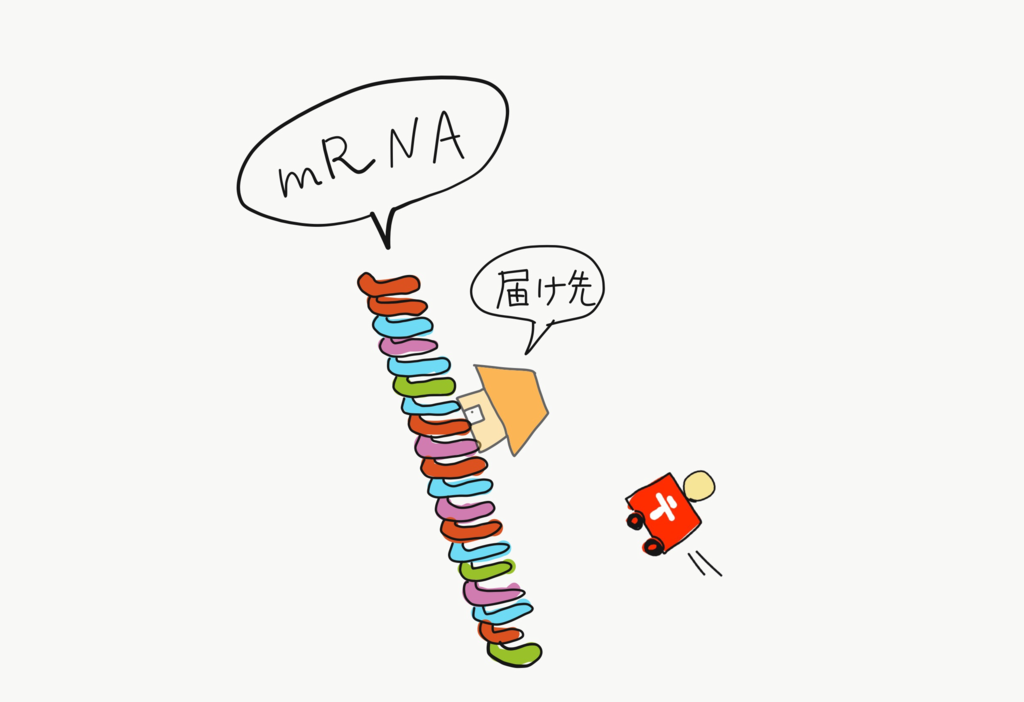 f:id:kotosanagi:20170214211505p:plain:w450