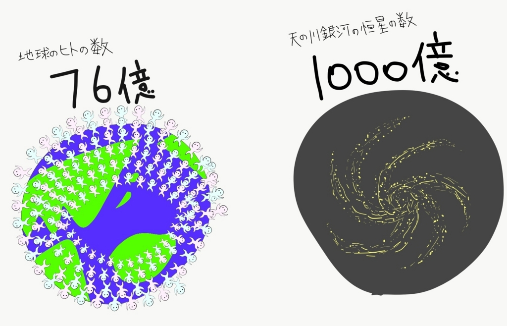 f:id:kotosanagi:20180430180044j:plain