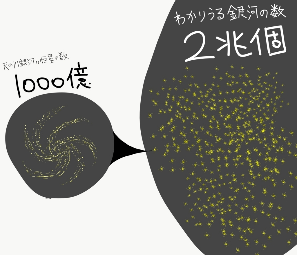 f:id:kotosanagi:20180430180103j:plain