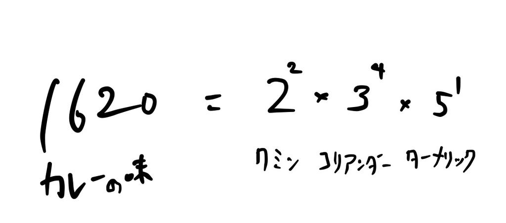 f:id:kotosanagi:20190303195459j:plain