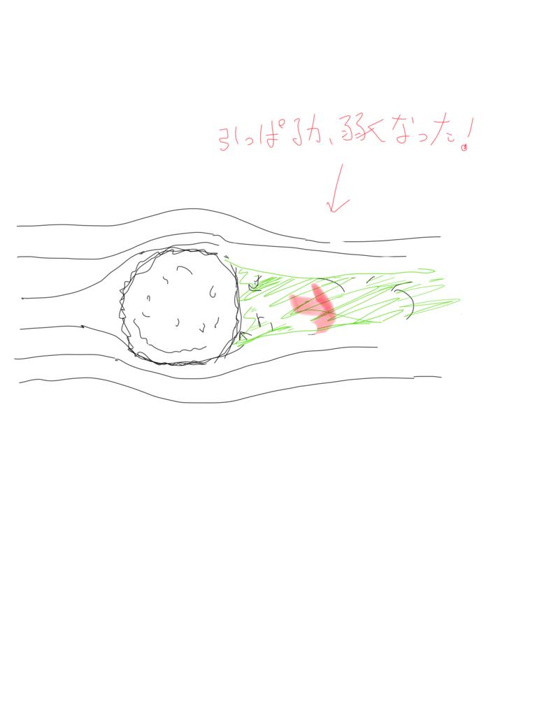 f:id:kotosanagi:20190310180602p:plain