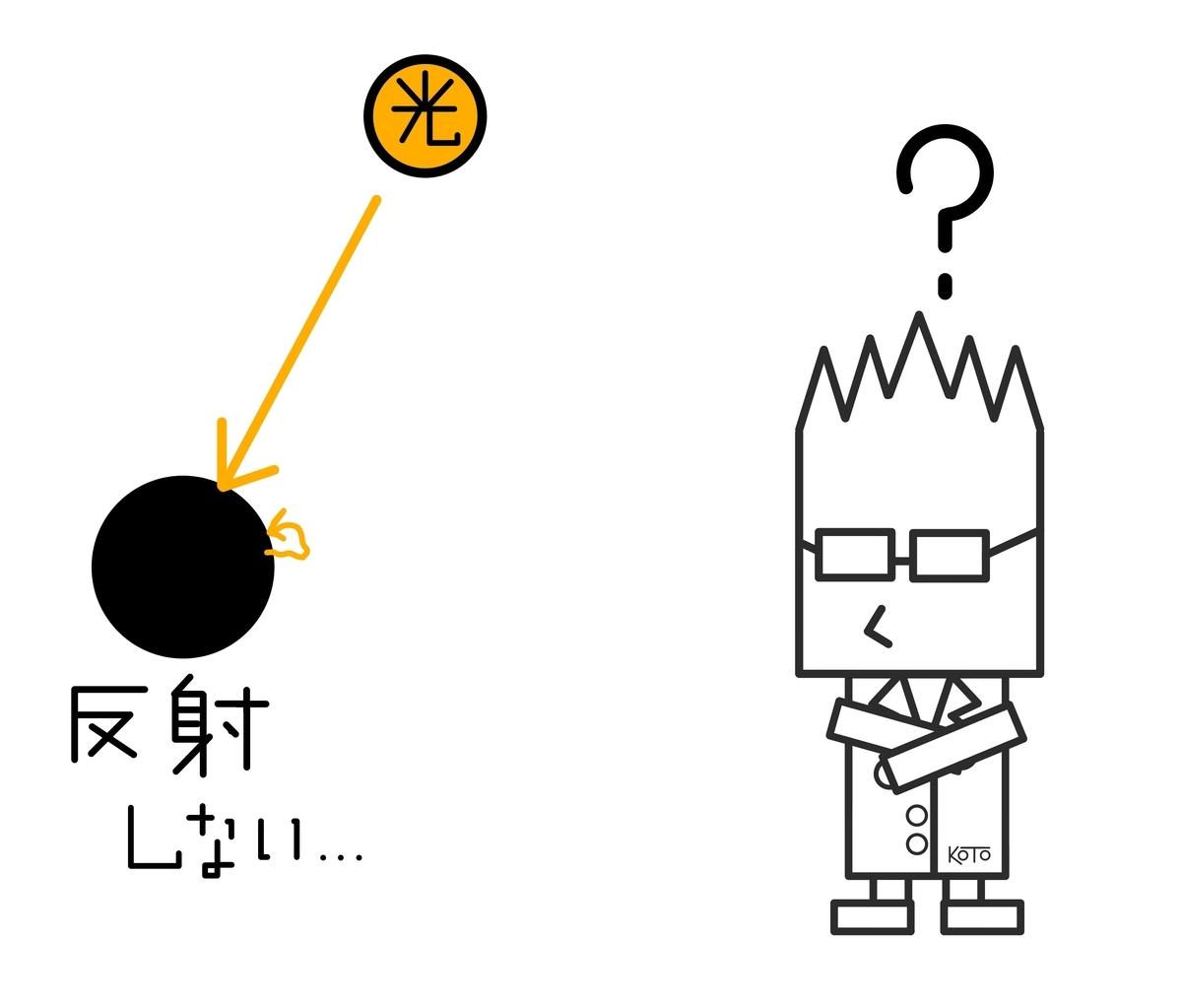 f:id:kotosanagi:20190410214908j:plain
