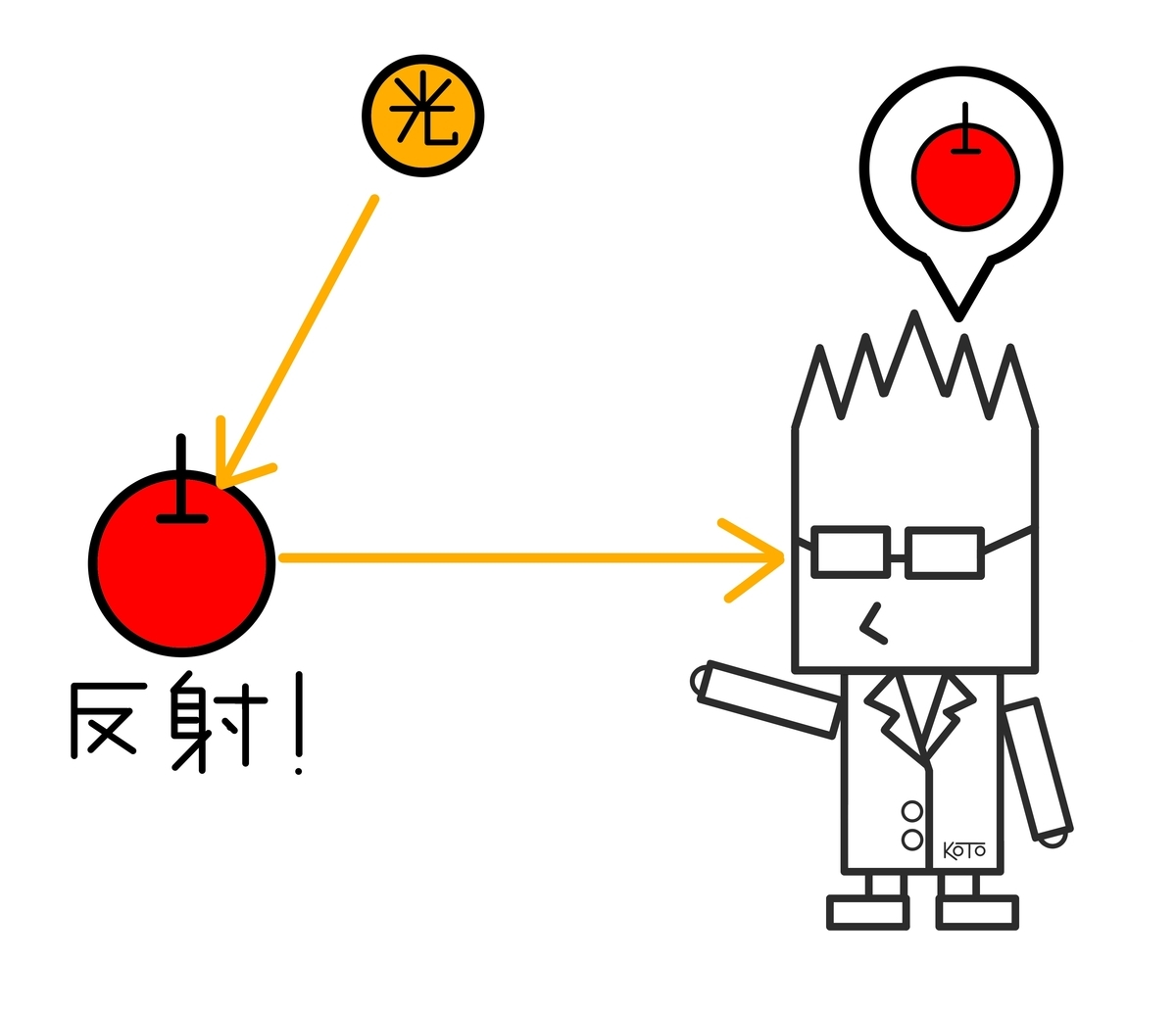 f:id:kotosanagi:20190410215617j:plain