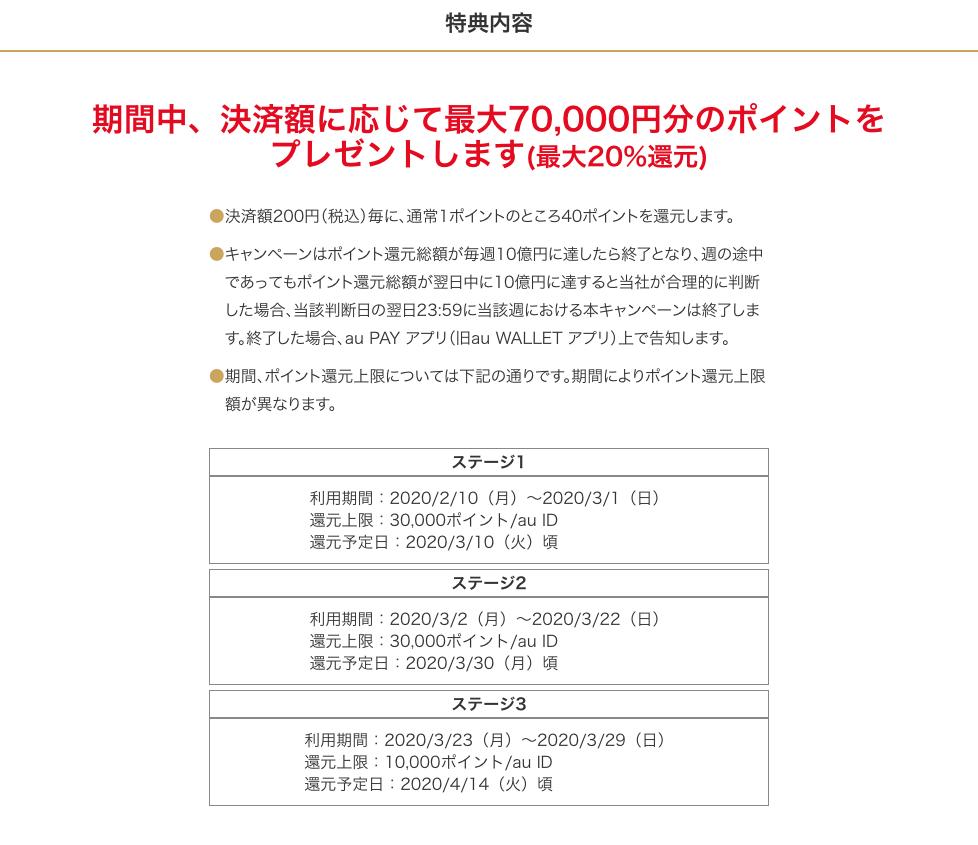 f:id:kototen:20200209125913p:plain